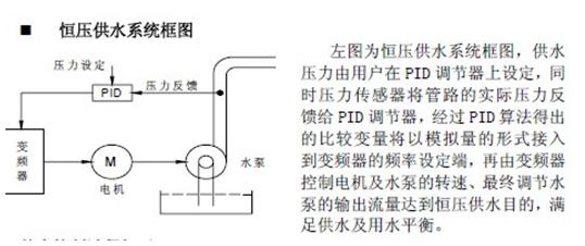 """贵司供水系统为双泵供水系统,用水需求有一定变化,故采用""""一拖二""""方"""